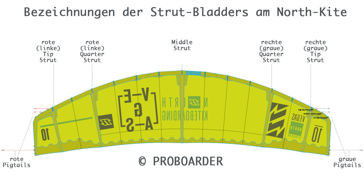 NKB Strut Bladder 2004 bis 2013 - North Quertube Ersatzschlauch Replacement Part Tauschmaterial